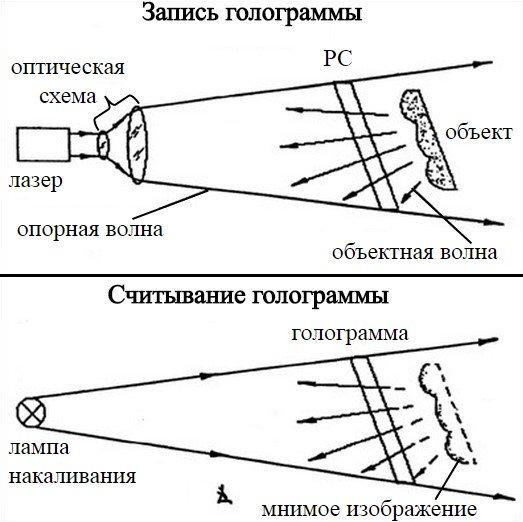 Николаевич Денисюк получил