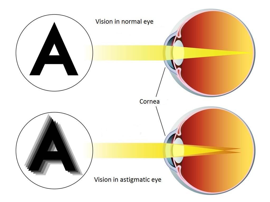 Eeye retina key generator